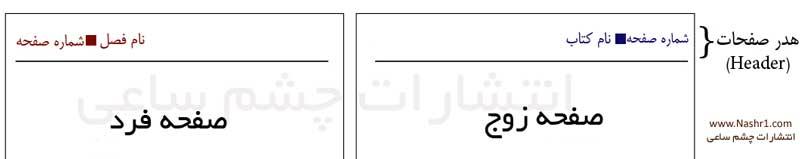 تنظیم هدر و فوتر مجزا برای صفحات زوج و فرد کتاب